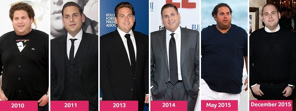 Jonah Hill YoYo diet